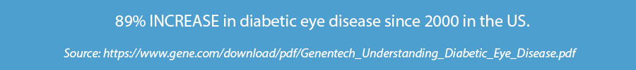 diabetic-macular-edema-dem-and-diabetes