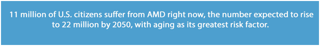 what-is-macular-degeneration