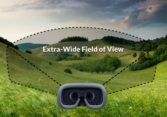 IrisVision Extra wide field of view